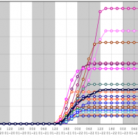 SREF model from the National Oceanic and Atmospheric Administration